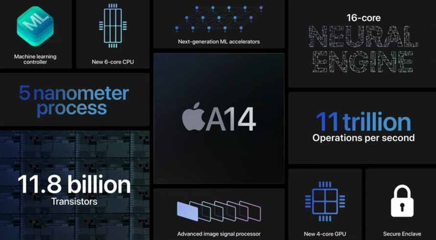 Apple-Bionic-A14-Chipset