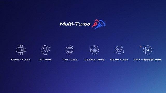 Multi-Turbo