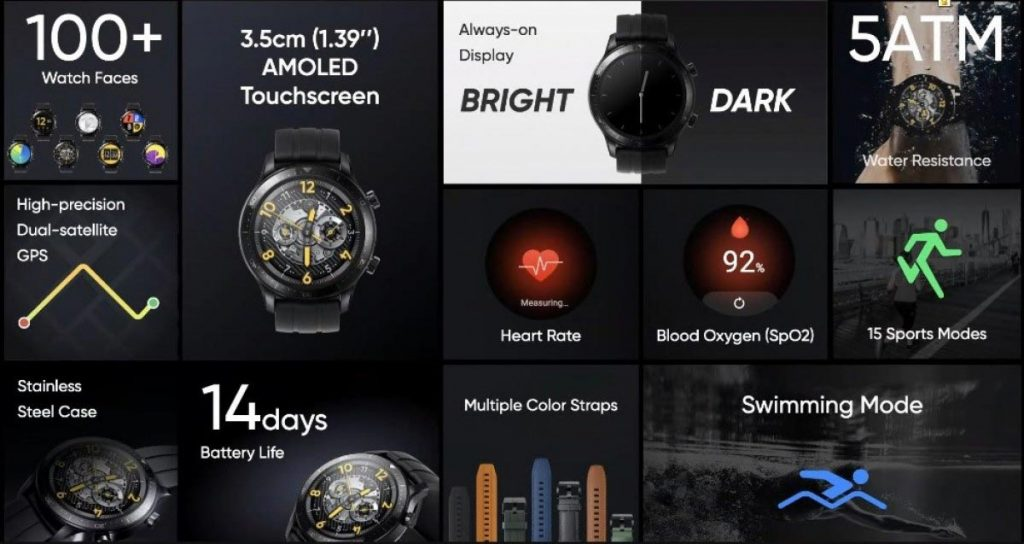 realme-watch-s-pro-features